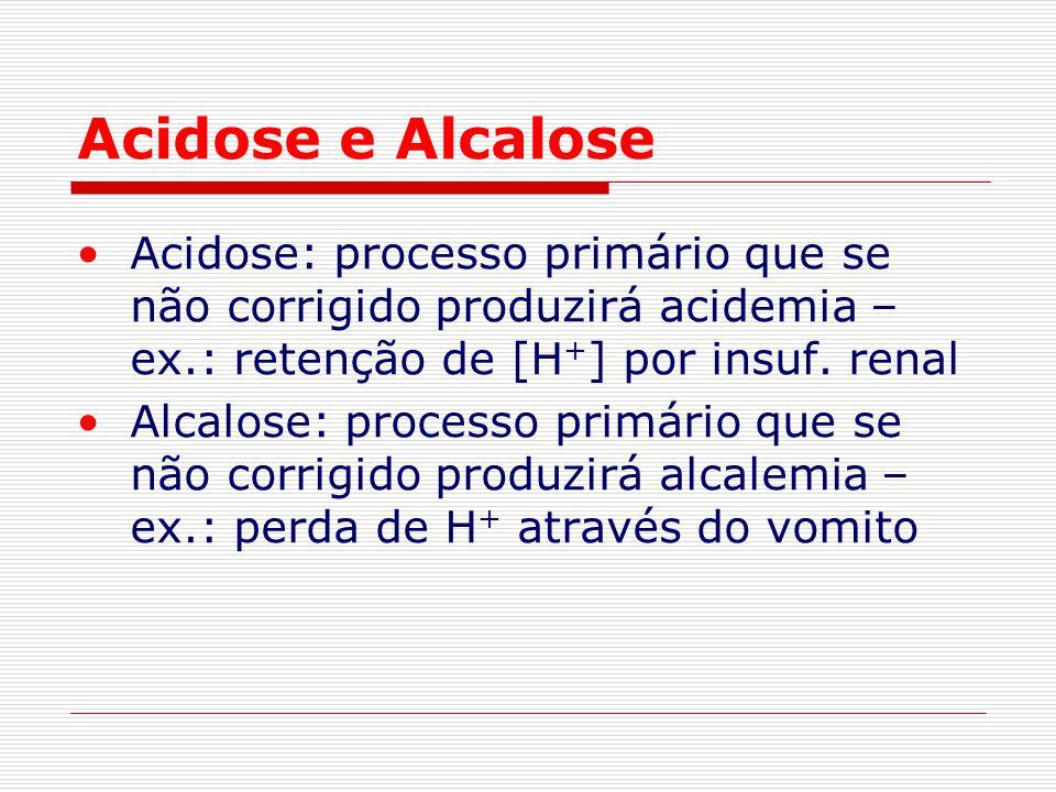 Acidose e Alcalose Acidose: processo primário que se não corrigido produzirá acidemia – ex.: retenção de [H+] por insuf. renal.